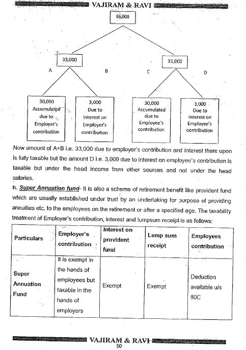 commerce-optional-vajiram-and-ravi-printed-notes