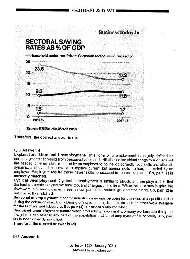 vajiram-and-ravi-prelims-2021-test-1-to-3-english-medium