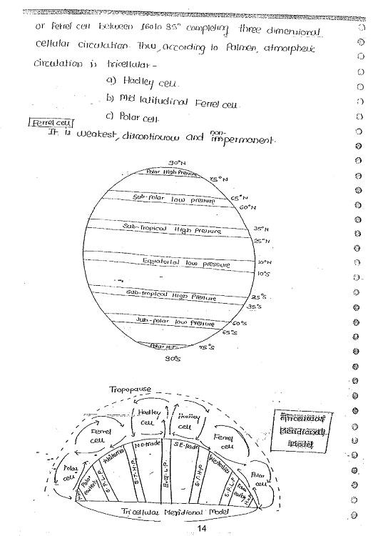alok-ranjan-geography-optional-notes