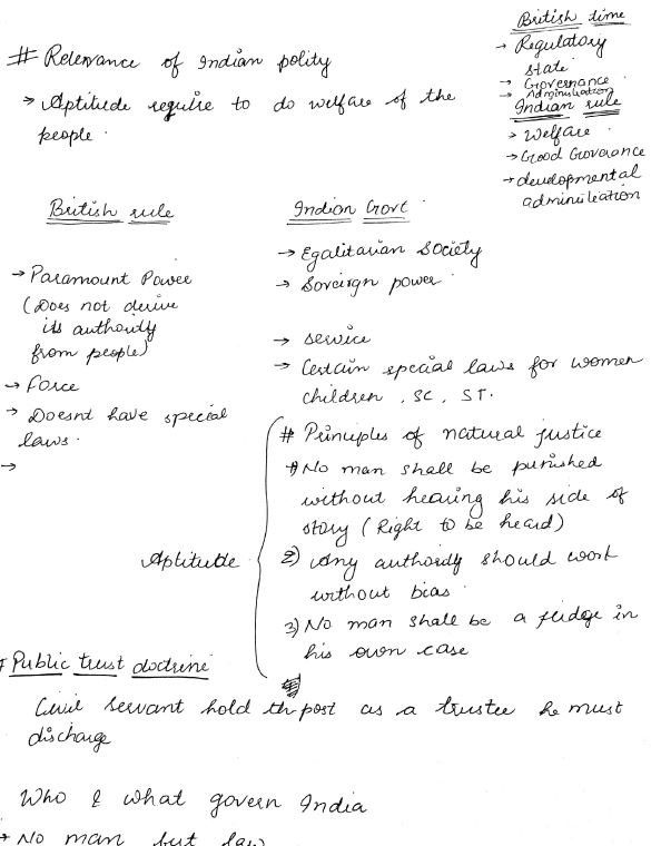 polity-general-studies-sahil-sir-vajiram-and-ravi-class-notes